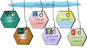 پکیج تولیدمحتوای دیجیتال حرفه ای برای وبسایت ووبلاگ