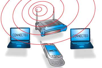 پاورپوینت Access Point و شبکه هاي بي سيم