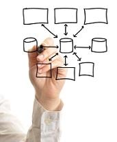 مقاله سیستم مدیریت پایگاه دادهها