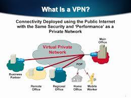 شبکه های vpn