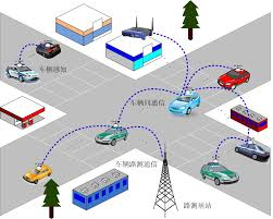 شبکه های بین خودرویی VANET