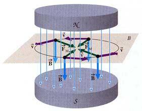 تولید نانو شتابدهنده هایی در یک لیوان