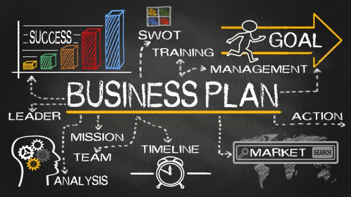 قالب جامع طرح کسب و کار (Business Plan)