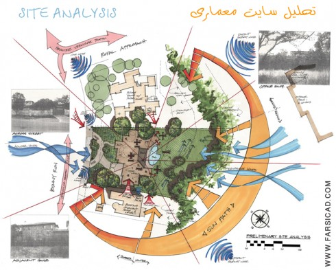 تحلیل طرح 5 تبریز