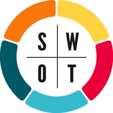 تدوین استراتژیهاSWOT یا راهبردها در سیاستهای کلان فرآیند مشارکت در منطقه (مدرسه)