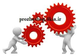 توسعه و برنامه ریزی اقتصادی