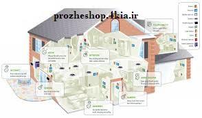 سیستم های هوشمند تاسیسات حرارتی ساختمان