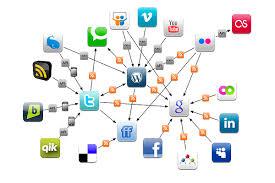 نقش شبکه های اجتماعی در بازاریابی