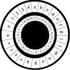 تئوري رمزگذاري و رابطه آن با علم كامپيوتر