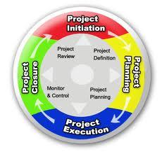 دانش مدیریت پروژه PMBOK