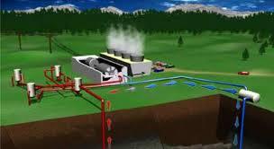 طرح استفاده از انرژی ژئوترمال، نیروگاهها، راهکارهای کاهش اثرات محیطی