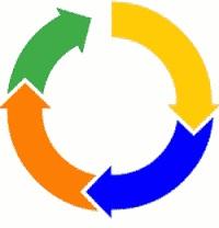مقدمه ای بر چرخه حیات چابک