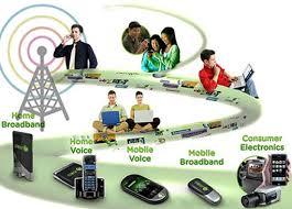 پاورپوینت پیرامون وایمکس –  WiMAX