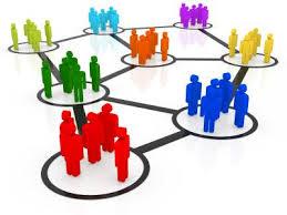 مدیریت؛ منابع انسانی؛ بهره وری