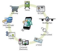 فناوری NFC و استفاده آن در پارک های حاشیه ای