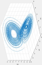 روش حل عددی معادلات دیفرانسیل معمولی غیر خطی با شرایط اولیه