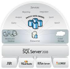 سیستم مدیریت پایگاه دادهها
