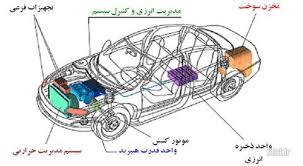 تحقیق خودروی هیبرید الکتریکی