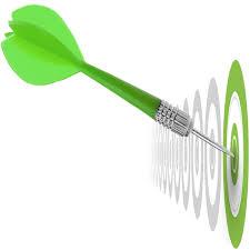 پيوند برنامهريزي استراتژيك منابع انساني با اهداف استراتژيك سازمان