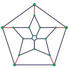 نظریه های گراف