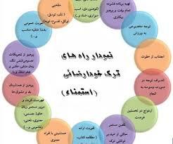 دانلود پاورپوینت  گام های تدریجی درمان خودارضایی در اسلام در 29 اسلایدکاربردی و کاملا قابل ویرایش