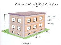 دانلود پاورپوینت مبحث هشتم مقررات ملی ساختمان طرح و اجرای ساختمان های با مصالح بنایی در 48 اسلاید متنوع همراه با شکل و جداول و آیین نامه