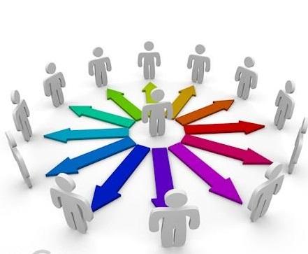مقاله درباره مسئولیت اجتماعی شرکتها و حسابرسی مسئولیتهای اجتماعی