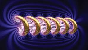 تحقیق درباره نيروهاي الكتريكي و مغناطيسي