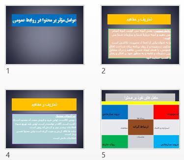 پاورپوینت و pdf  محتوا در روابط عمومی در16 اسلاید