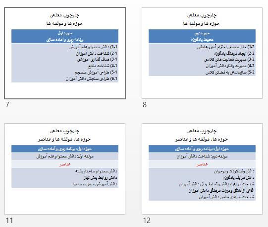 پاورپوینت و pdf چارچوب معلمی در 26 اسلاید