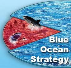 استراتژي اقيانوس آبي