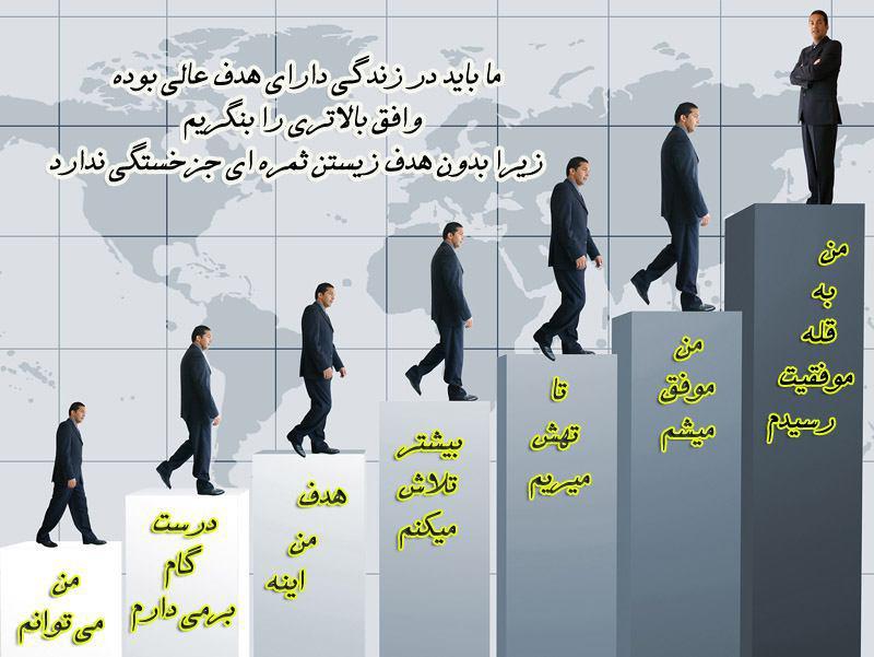 تجارت الکترونیک و کسب درآمد آسان از طریق اینترنت ایران