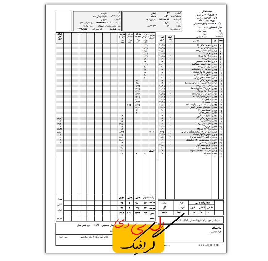 کارنامه دیپلم ( سوابق تحصیلی )