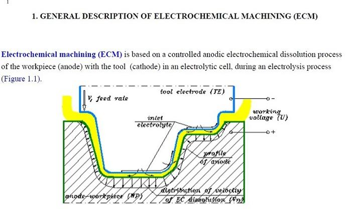 منبع آموزشی به زبان انگلیسی در خصوص فرآيند ماشينکاری الکتروشيميایی(ECM)
