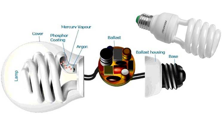 پاورپوینت آموزش تعمیر لامپ کم مصرف + اپلیکیش تعمیر لامپ کم مصرف(تضمین یادگیری)