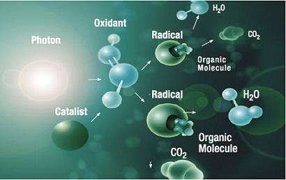 مقایسه روش های مختلف اکسیداسیون پیشرفته در تصفیه آب و فاضلاب