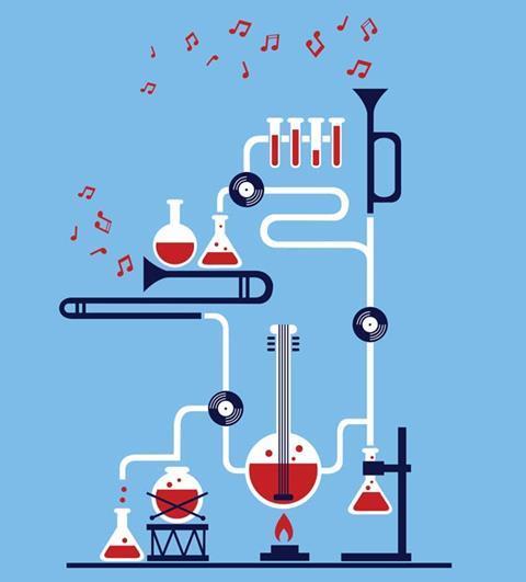 کامل ترین و بی نظیر ترین جزوه شیمی جمع بندی کنکور