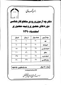 سوالات آزمون ورودی موسسه امام خمینی (ره)