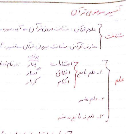جزوه دست نویس  تفسیر موضوعی قرآن