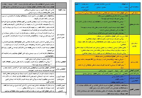 دانلود مجموعه طرح درس روزانه تمامی دروس اجتماعی ششم (24طرح درس)