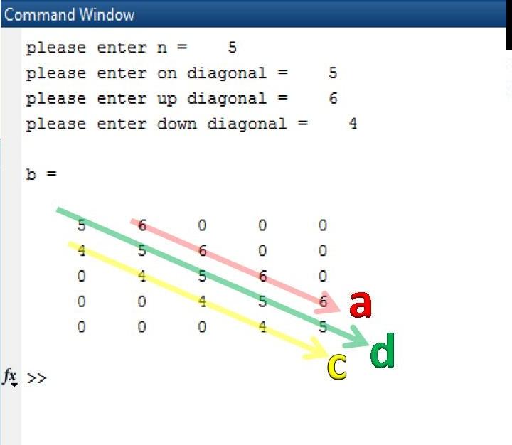 آموزش کد متلب برای ساخت ماتریس سه قطری
