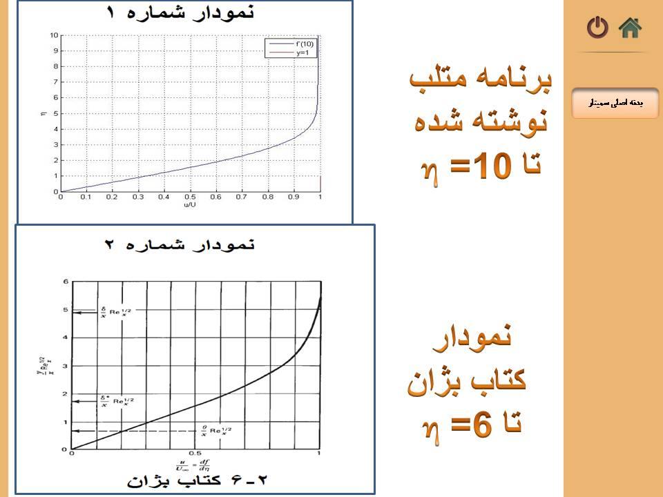 پاورپوینت اثبات معادله بلازیوس و کد متلب معادله بلازیوس به روش رانگه -کوتا