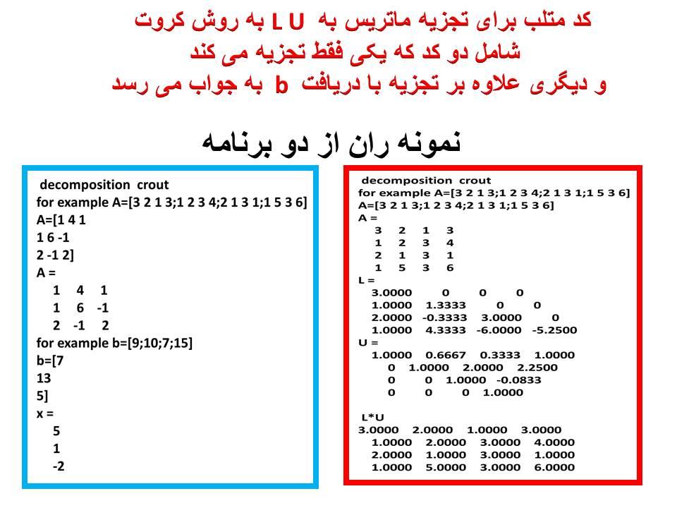 کد متلب برای تجزیه ماتریس ضرایب  به روش کروت crouts
