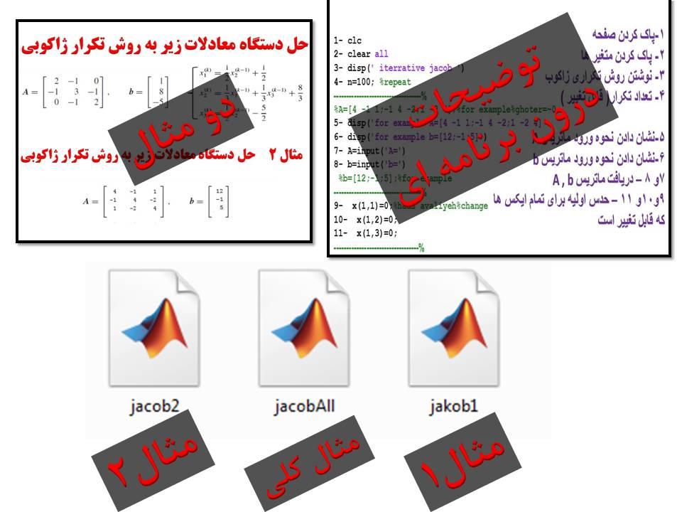 حل دو مثال با کد متلب به روش تکرار ژاکوبی برای دستگاه معادلات 3*3و یک برنامه کلی برای معادلات 3*3