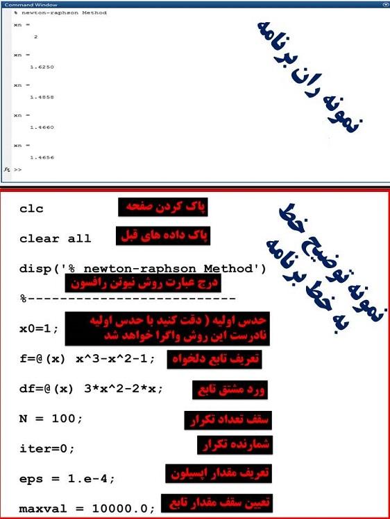 کد متلب برای محاسبه ریشه یک تابع به روش نیوتن-رافسون Newton-Raphson