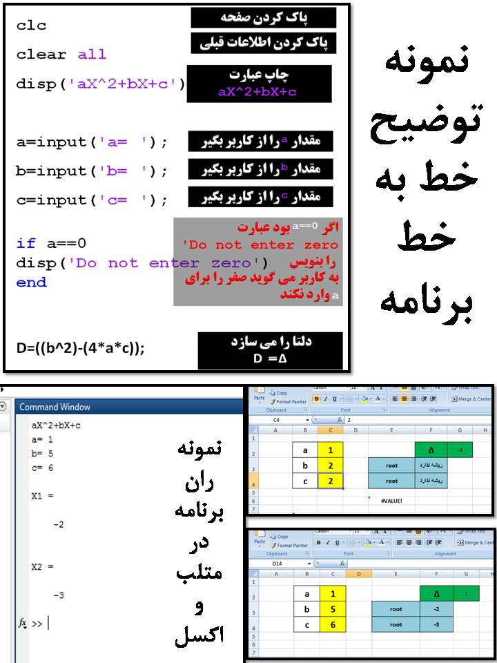کد متلب و فایل اکسل برای یافتن ریشه معادلات درجه دو به روش دلتا