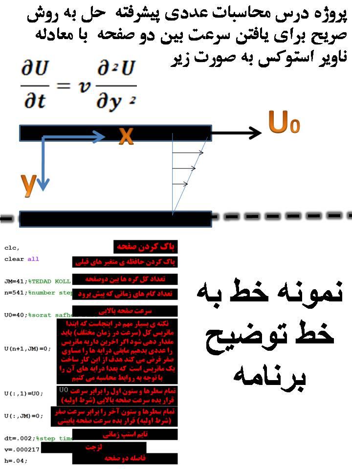 پروژه درس دینامیک سیالات محاسباتی  با کد متلب حل به روش صریح (FTCS) مثال ص 99 کتاب هولمن