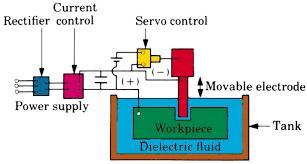 """مقاله ترجمه شده Elsevier با عنوان """"ماشینکاری ارتعاشی قطعات میکرونی""""  همراه با فایل PDF زبان اصلی (رشته مهندسی مکانیک)"""