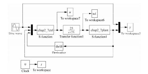 آموزش شبیه سازی کنترل مد لغزشی برای سیستم های مکانیکی در متلب و سیمولینک