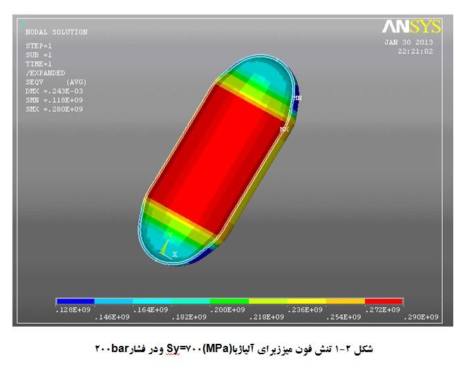 پروژه کارشناسی: طراحی و تحلیل تنش مخازن CNG با انسیس و کتیا